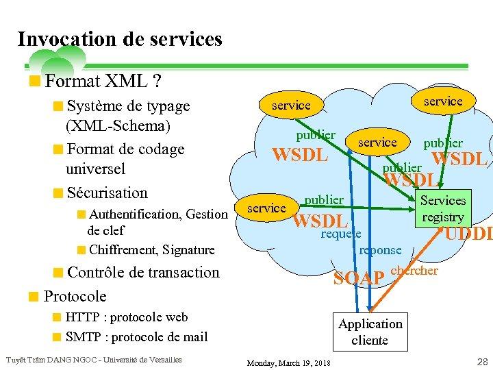 Invocation de services <Format XML ? <Système de typage (XML-Schema) <Format de codage universel