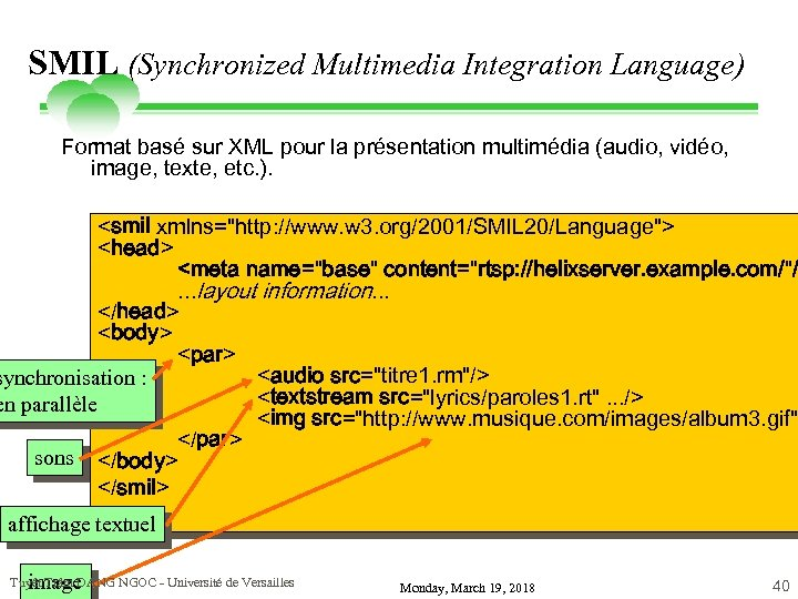 SMIL (Synchronized Multimedia Integration Language) Format basé sur XML pour la présentation multimédia (audio,