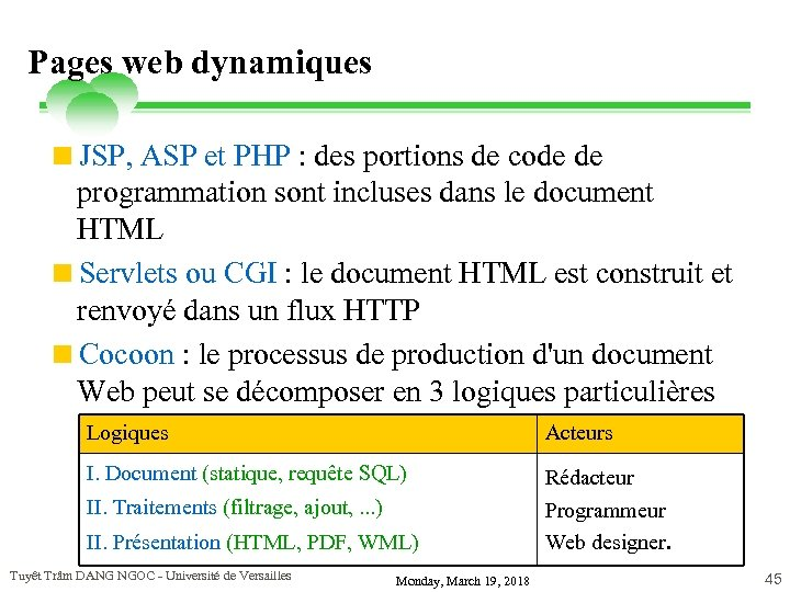 Pages web dynamiques <JSP, ASP et PHP : des portions de code de programmation