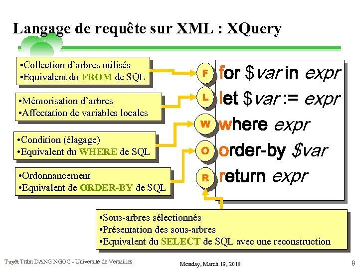 Langage de requête sur XML : XQuery • Collection d'arbres utilisés • Equivalent du