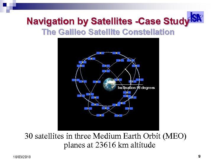 Navigation by Satellites -Case Study The Galileo Satellite Constellation Inclination 56 degrees 30 satellites