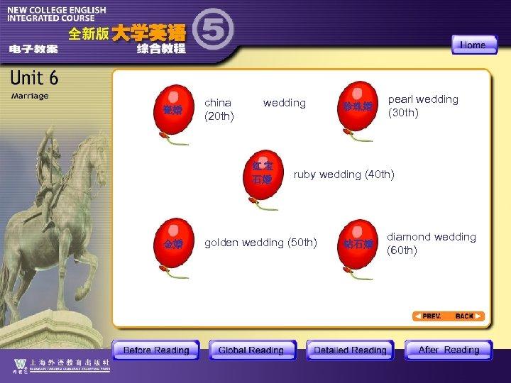 瓷婚 china (20 th) wedding 红宝 石婚 金婚 珍珠婚 pearl wedding (30 th) ruby