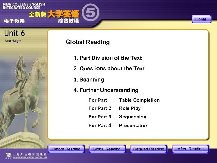 Global Reading 1. Part Division of the Text 2. Questions about the Text 3.