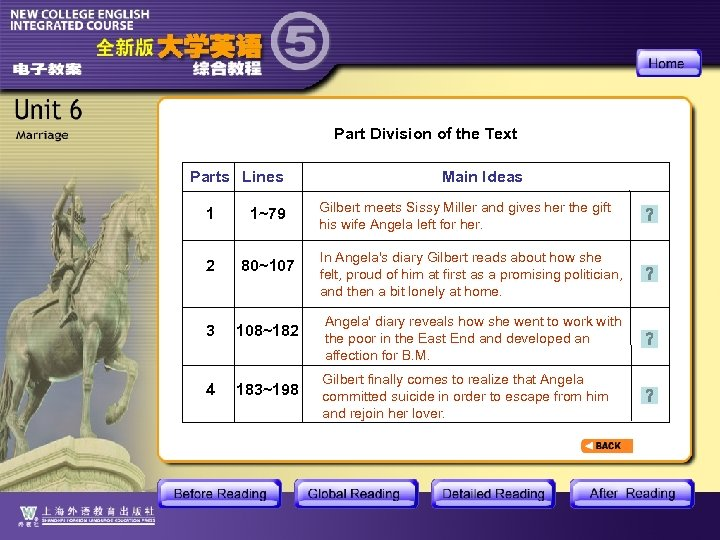 Part Division of the Text Parts Lines 1 1~79 2 80~107 3 108~182 4