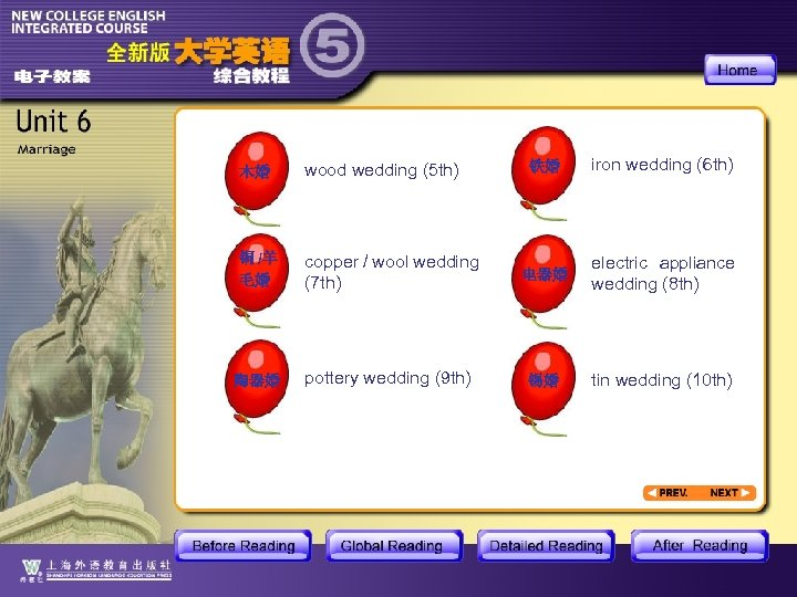 铁婚 iron wedding (6 th) copper / wool wedding (7 th) 电器婚 electric appliance