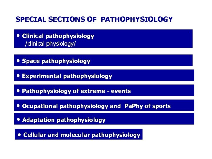 SPECIAL SECTIONS OF PATHOPHYSIOLOGY • Clinical pathophysiology /clinical physiology/ • Space pathophysiology • Experimental