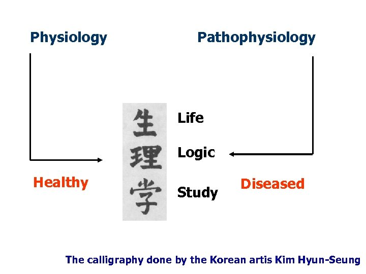 Physiology Pathophysiology Life Logic Healthy Study Diseased The calligraphy done by the Korean artis