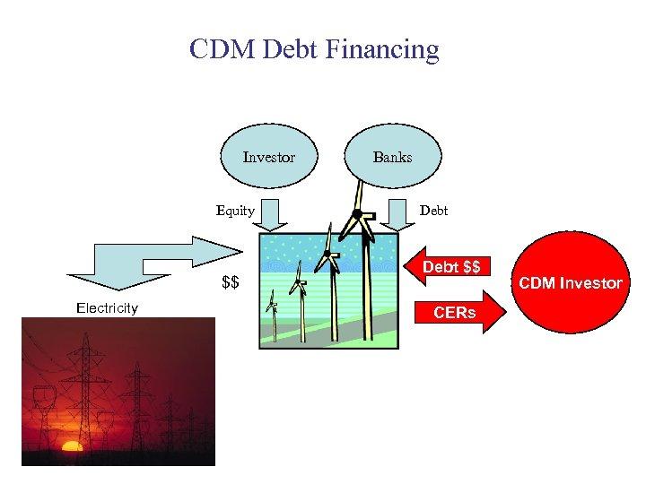 CDM Debt Financing Investor Equity $$ Electricity Banks Debt $$ CERs CDM Investor