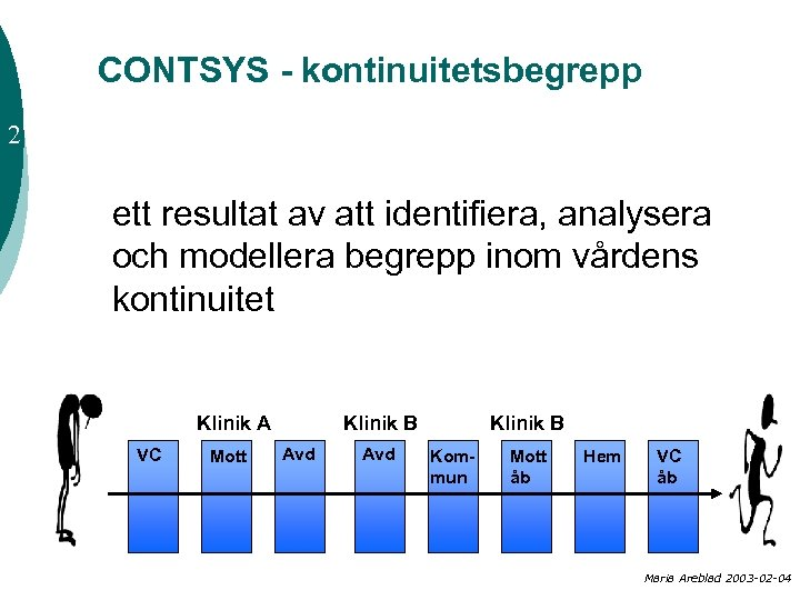 CONTSYS - kontinuitetsbegrepp 2 ett resultat av att identifiera, analysera och modellera begrepp inom