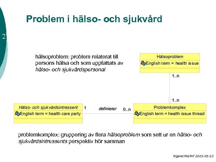 Problem i hälso- och sjukvård 2 hälsoproblem: problem relaterat till persons hälsa och som