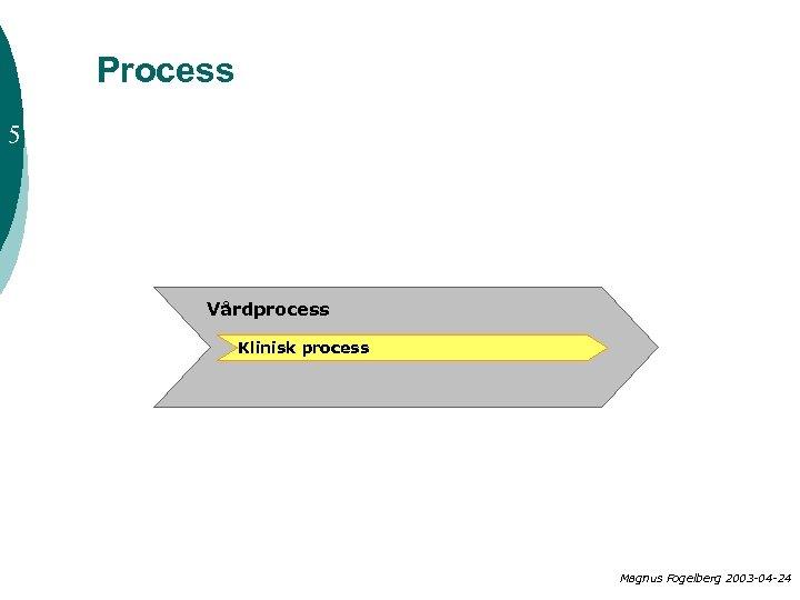 Process 5 Vårdprocess Klinisk process Magnus Fogelberg 2003 -04 -24