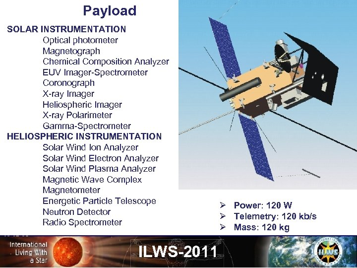 Payload SOLAR INSTRUMENTATION Optical photometer Magnetograph Chemical Composition Analyzer EUV Imager-Spectrometer Coronograph X-ray Imager