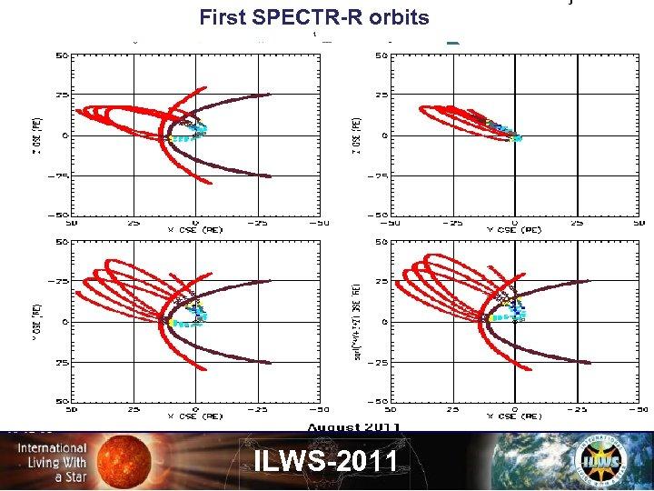 First SPECTR-R orbits t ILWS-2011