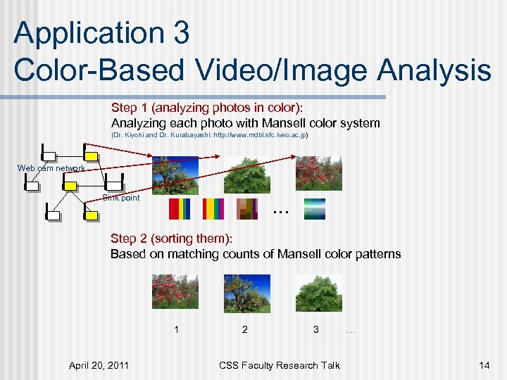 Application 3 Color-Based Video/Image Analysis Step 1 (analyzing photos in color): Analyzing each photo