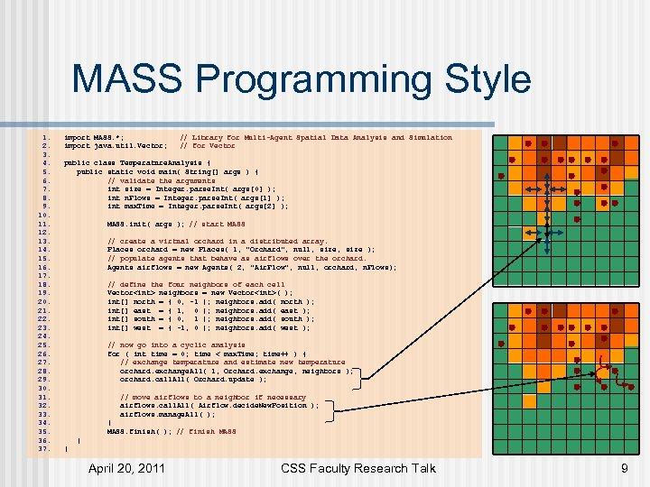 MASS Programming Style 1. 2. 3. 4. 5. 6. 7. 8. 9. 10. 11.