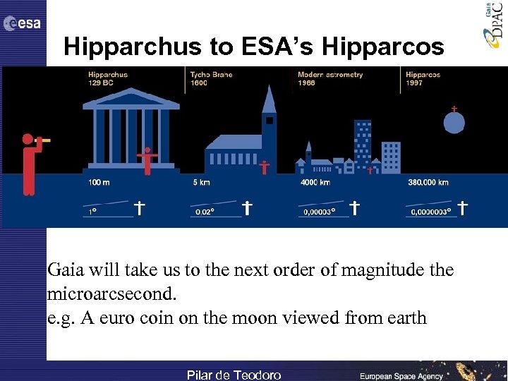 Hipparchus to ESA's Hipparcos Gaia will take us to the next order of magnitude