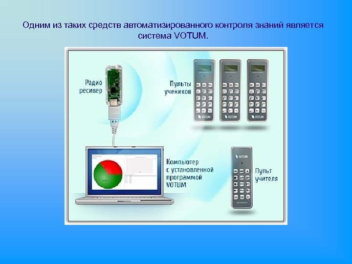 Одним из таких средств автоматизированного контроля знаний является система VOTUM.