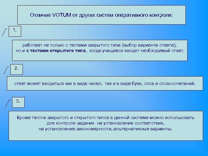 Отличие VOTUM от других систем оперативного контроля: 1. работает не только с тестами закрытого