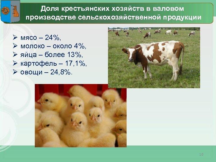 Доля крестьянских хозяйств в валовом производстве сельскохозяйственной продукции Ø Ø Ø мясо – 24%,