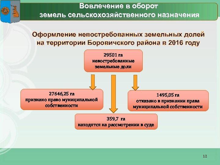 Вовлечение в оборот земель сельскохозяйственного назначения Оформление невостребованных земельных долей на территории Боровичского района