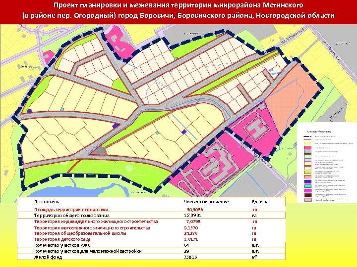Проект планировки и межевания территории микрорайона Мстинского (в районе пер. Огородный) город Боровичи, Боровичского