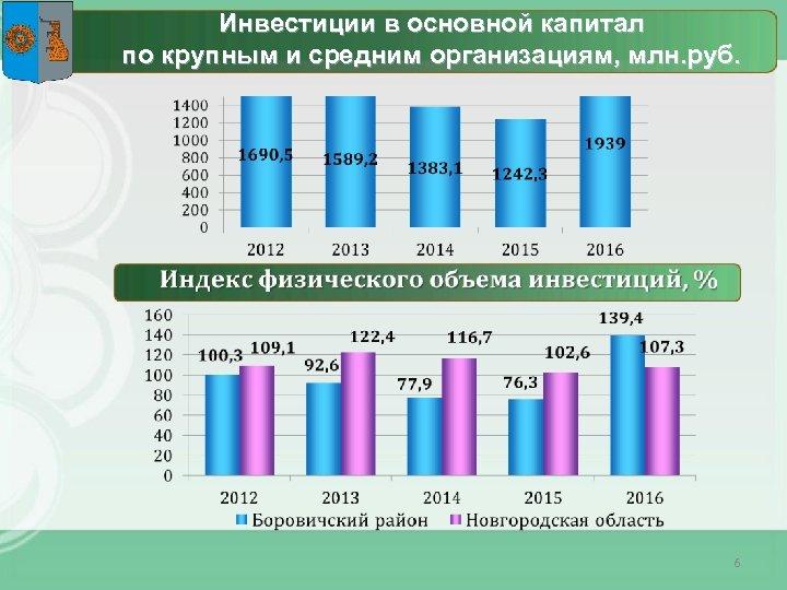 Инвестиции в основной капитал по крупным и средним организациям, млн. руб. 6
