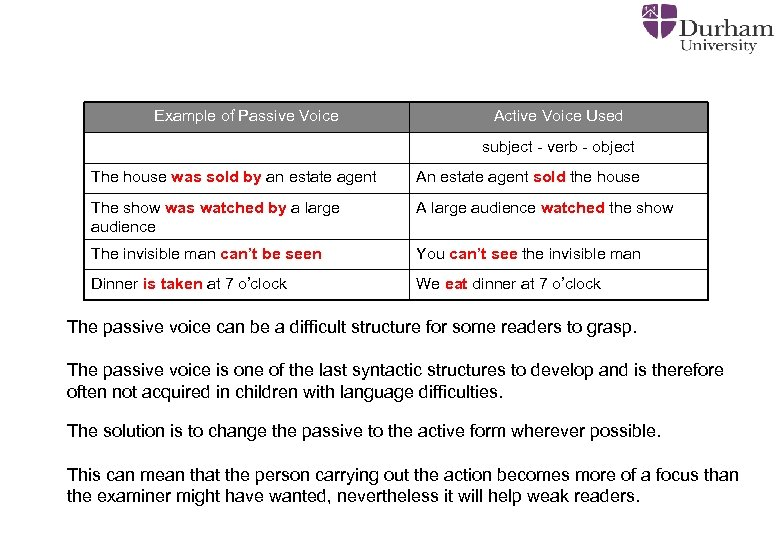 Example of Passive Voice Active Voice Used subject - verb - object The house