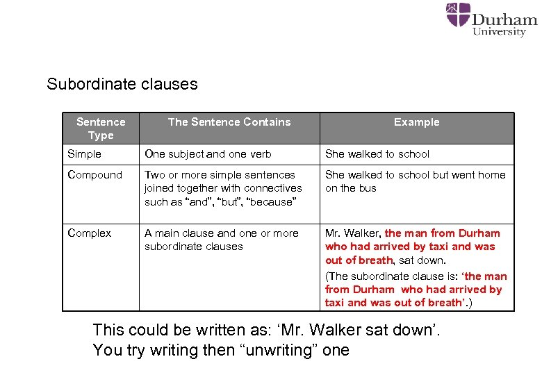 Subordinate clauses Sentence Type The Sentence Contains Example Simple One subject and one verb