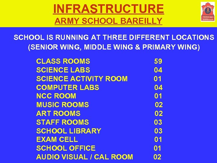 INFRASTRUCTURE ARMY SCHOOL BAREILLY SCHOOL IS RUNNING AT THREE DIFFERENT LOCATIONS (SENIOR WING, MIDDLE