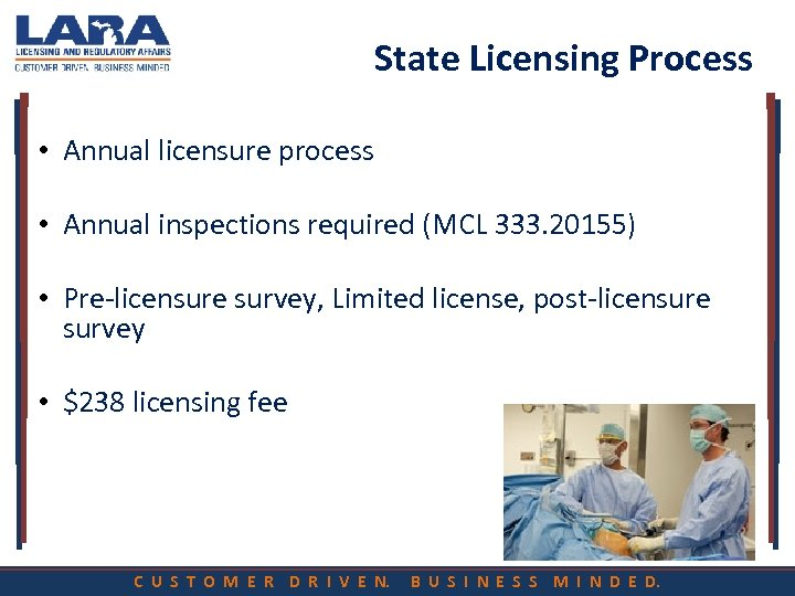 State Licensing Process • Annual licensure process • Annual inspections required (MCL 333. 20155)