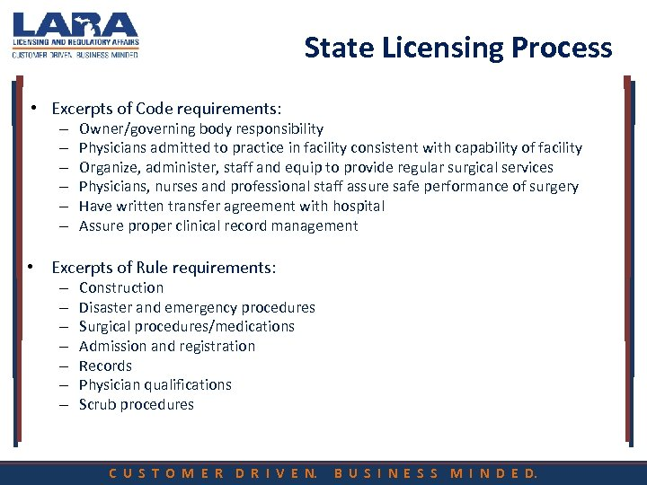 State Licensing Process • Excerpts of Code requirements: – – – Owner/governing body responsibility