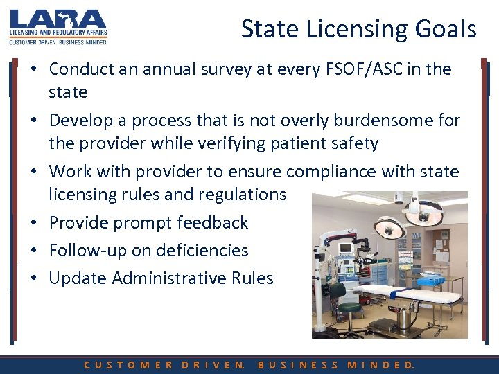State Licensing Goals • Conduct an annual survey at every FSOF/ASC in the state
