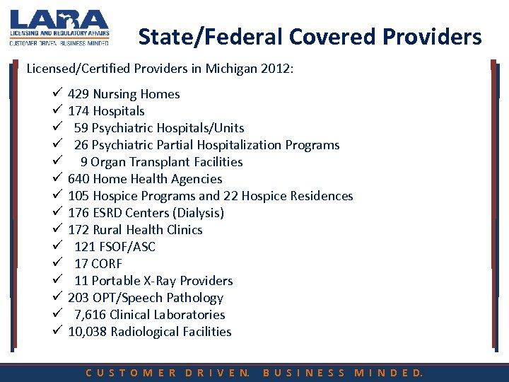 State/Federal Covered Providers Licensed/Certified Providers in Michigan 2012: ü ü ü ü 429 Nursing