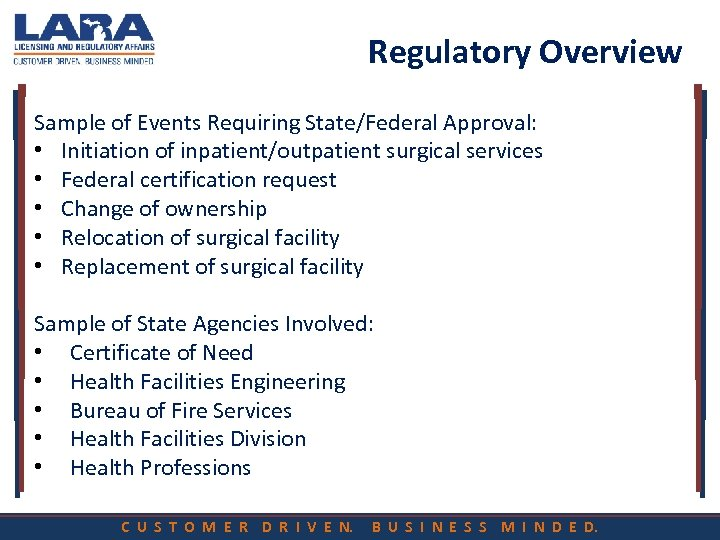 Regulatory Overview Sample of Events Requiring State/Federal Approval: • Initiation of inpatient/outpatient surgical services