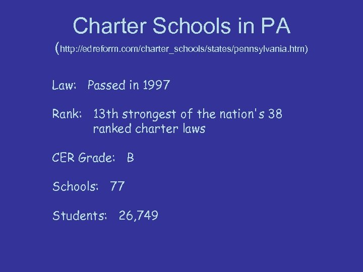 Charter Schools in PA (http: //edreform. com/charter_schools/states/pennsylvania. htm) Law: Passed in 1997 Rank: 13