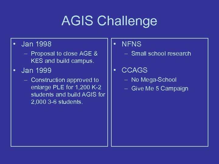AGIS Challenge • Jan 1998 – Proposal to close AGE & KES and build
