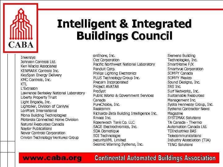 Intelligent & Integrated Buildings Council Invensys Johnson Controls Ltd. Ken Wacks Associates KENMARK Controls