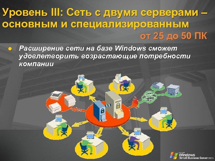 Уровень III: Сеть с двумя серверами – основным и специализированным от 25 до 50