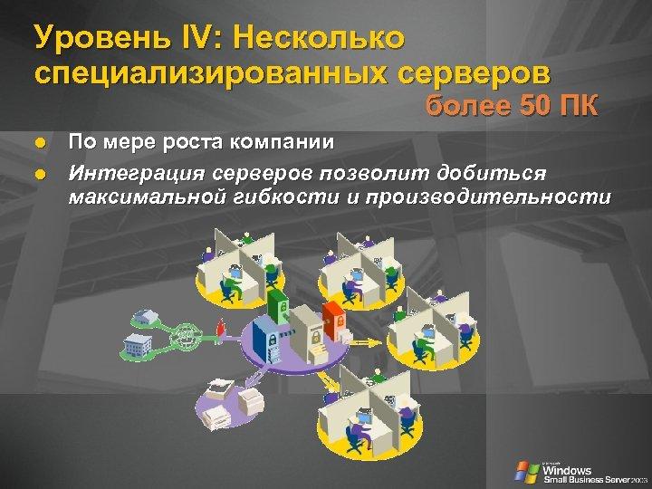 Уровень IV: Несколько специализированных серверов более 50 ПК По мере роста компании Интеграция серверов