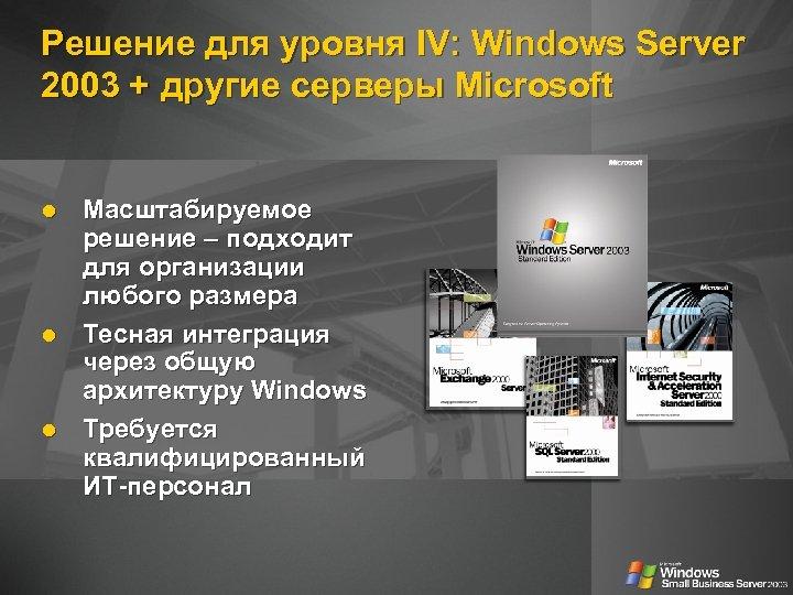 Решение для уровня IV: Windows Server 2003 + другие серверы Microsoft Масштабируемое решение –