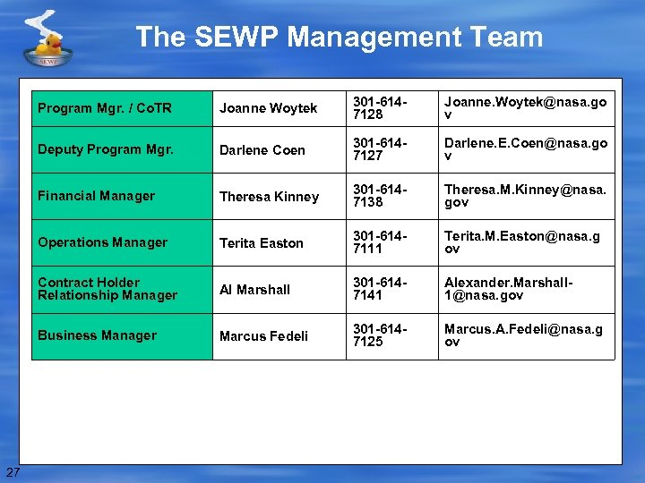 The SEWP Management Team Program Mgr. / Co. TR 301 -6147128 Joanne. Woytek@nasa. go