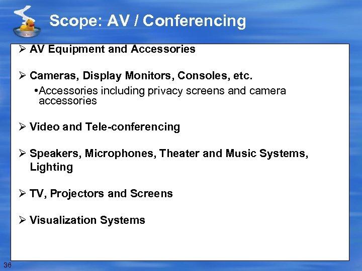 Scope: AV / Conferencing Ø AV Equipment and Accessories Ø Cameras, Display Monitors, Consoles,