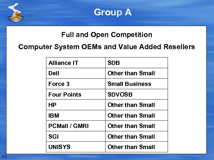 Group A Full and Open Competition Computer System OEMs and Value Added Resellers Alliance