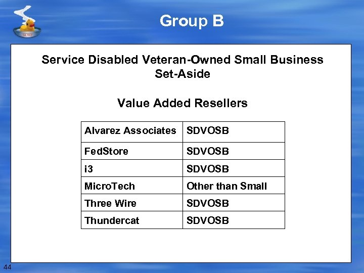 Group B Service Disabled Veteran-Owned Small Business Set-Aside Value Added Resellers Alvarez Associates SDVOSB