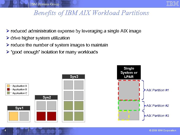IBM Systems Group Benefits of IBM AIX Workload Partitions Ø reduced administration expense by