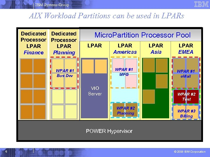IBM Systems Group AIX Workload Partitions can be used in LPARs Dedicated Processor LPAR