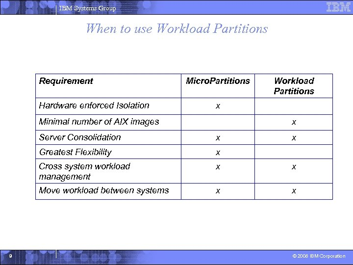 IBM Systems Group When to use Workload Partitions Requirement Hardware enforced Isolation Micro. Partitions