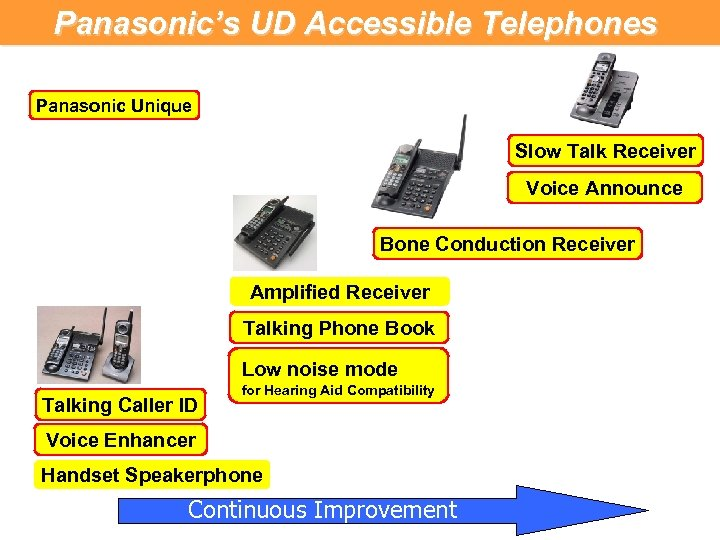 Panasonic's UD Accessible Telephones Panasonic Unique Slow Talk Receiver Voice Announce Bone Conduction Receiver