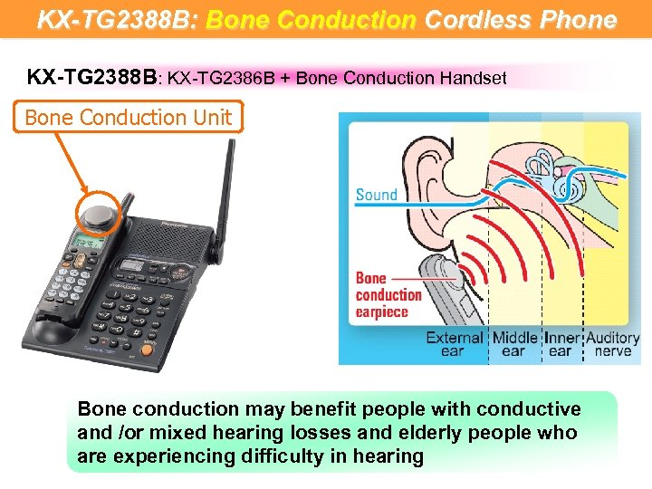 KX-TG 2388 B: Bone Conduction Cordless Phone KX-TG 2388 B: KX-TG 2386 B +