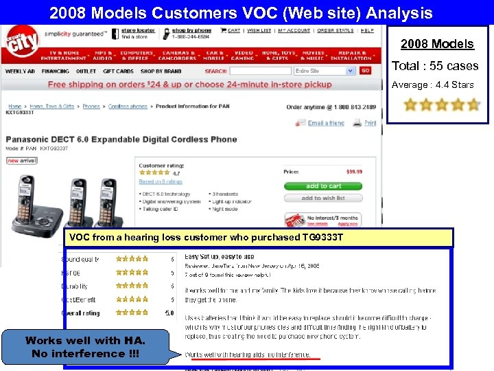 2008 Models Customers VOC (Web site) Analysis  2008 Models Total : 55 cases Average